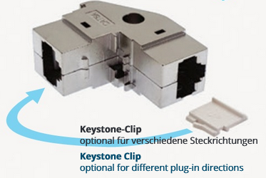 Keystone Adapter TTLan Cat.6A RJ45 90° gewinkelt