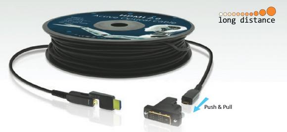 HDMI 2.0 Typ D AOC Hybridkabel