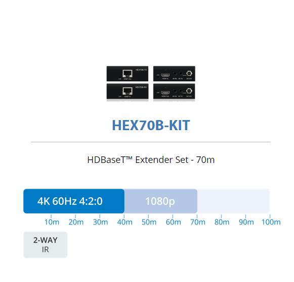 BLUSTREAM HEX70B-KIT