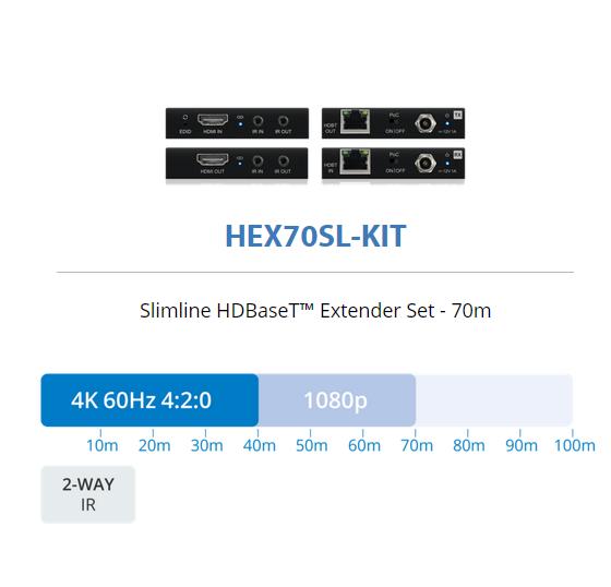 BLUSTREAM HEX70SL-KIT