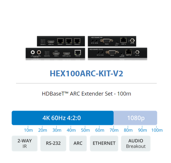 BLUSTREAM HEX100ARC-KIT-V2